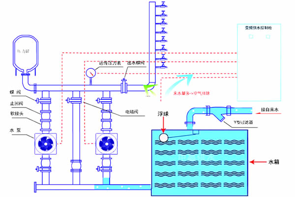 水塔自动抽水电路布置